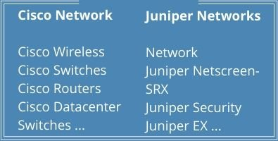 Networks and Servers